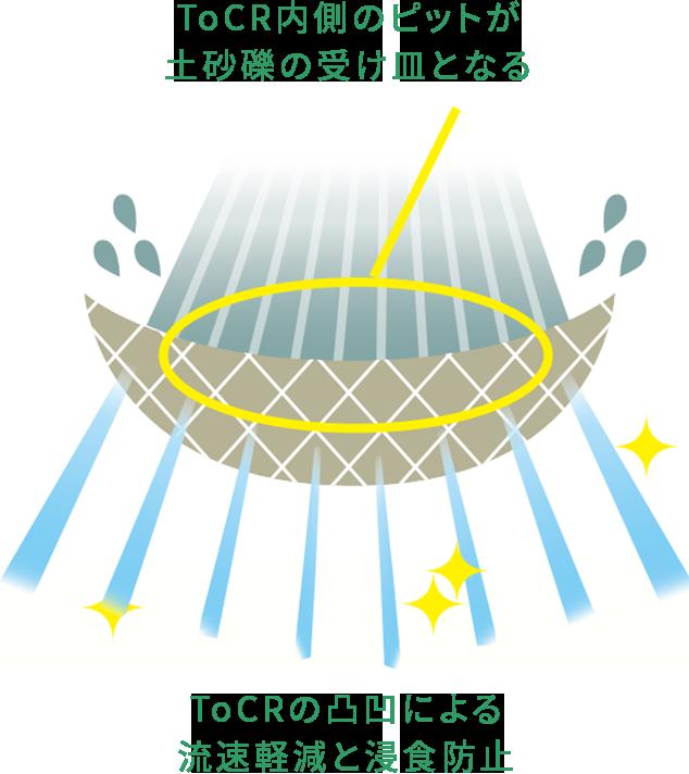 東京クレセントロール5つの特徴